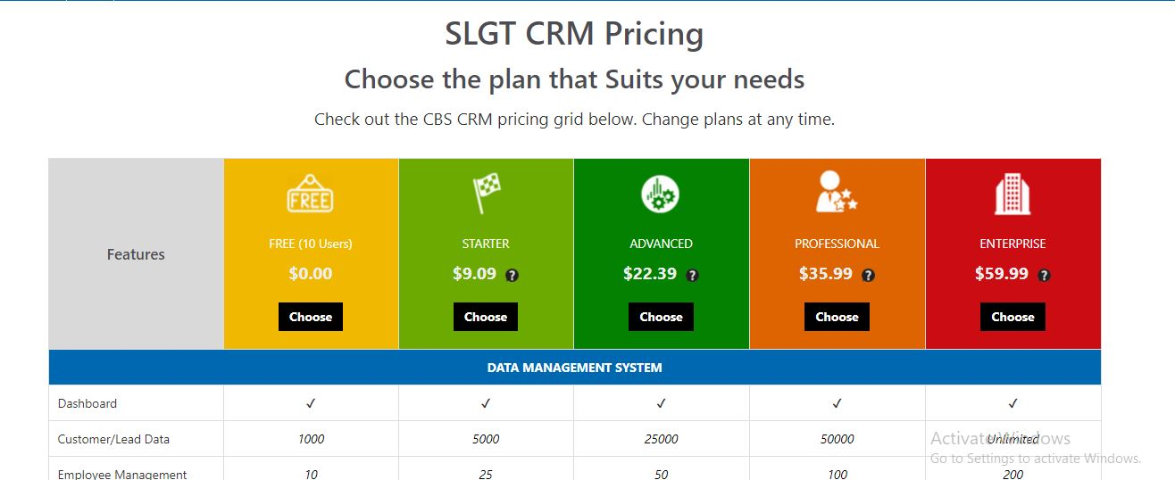CRM with Sales & Leads Generation Tool SLGT