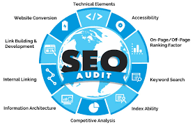 I will manually audit both your website and your competitor's site and provide you with a detail.