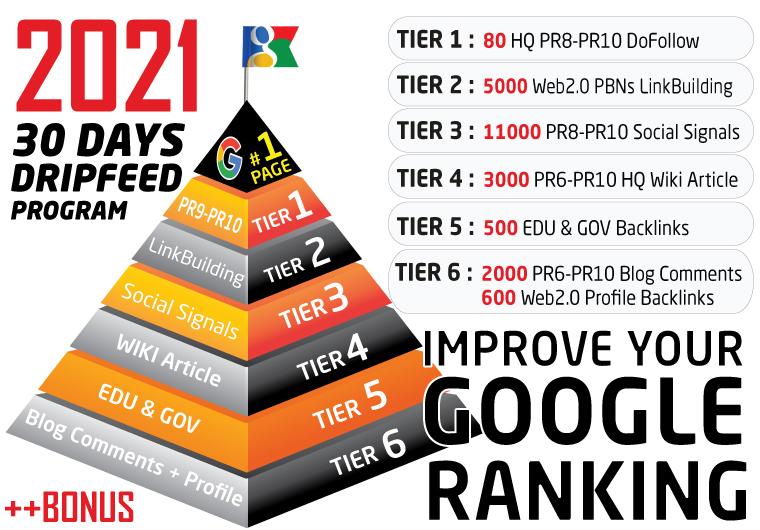 Improve your Google Ranking toward Page 1 PR9-PR10 Powerful Permanent Backlinks EDU Wiki Pyramid