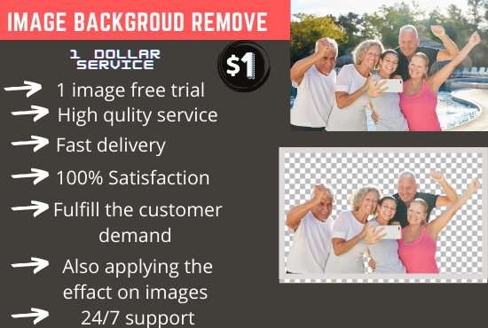 I will remove backgrounds 50 to 100 images with fast delivery