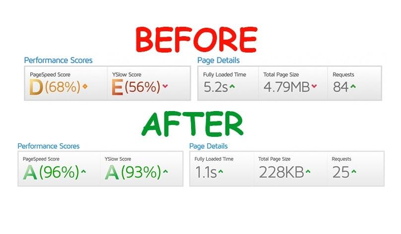 I will increase google page speed wordpress web site speed up optimization gtmetrix