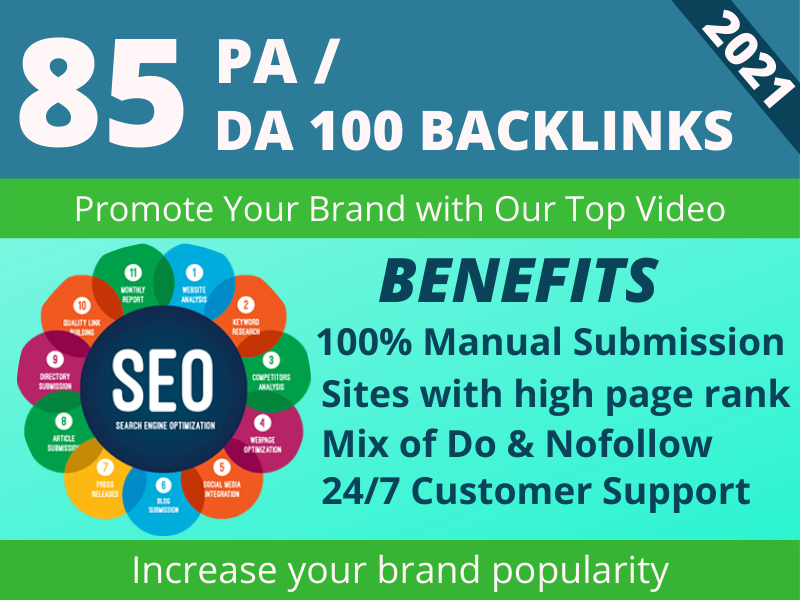 Upload and Submission Video On different High 85 DA/PA Websites