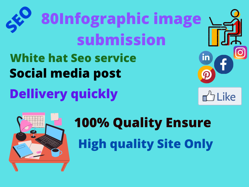 I will submit 80 infographic image submission