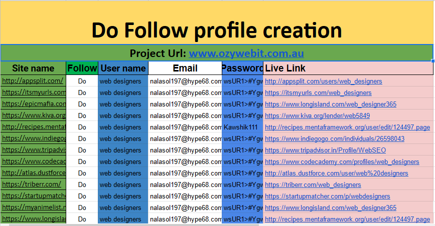 I will provide 100+ High authority SEO Profile creation Link-building to quickly rank your website