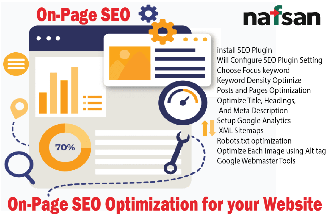 On-Page SEO Optimization for your Website