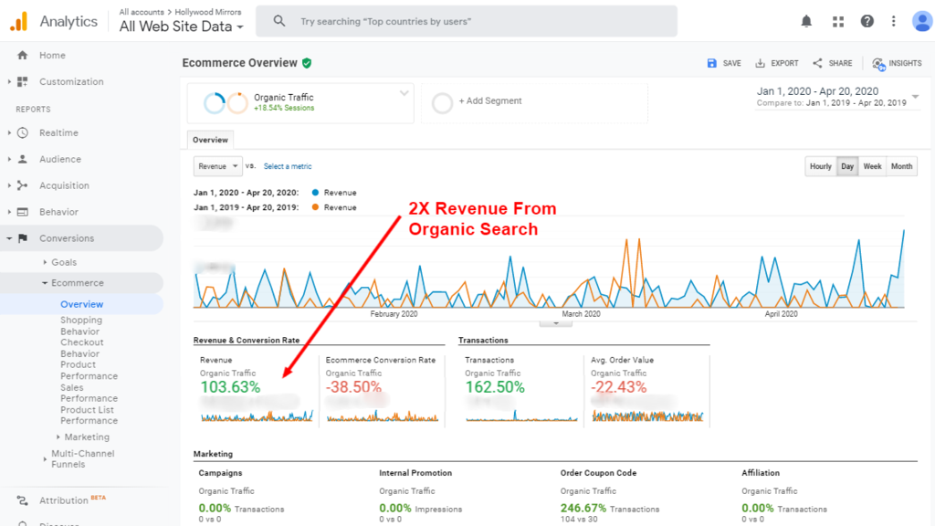 i will be shopify seo expert to rank store and increase traffic