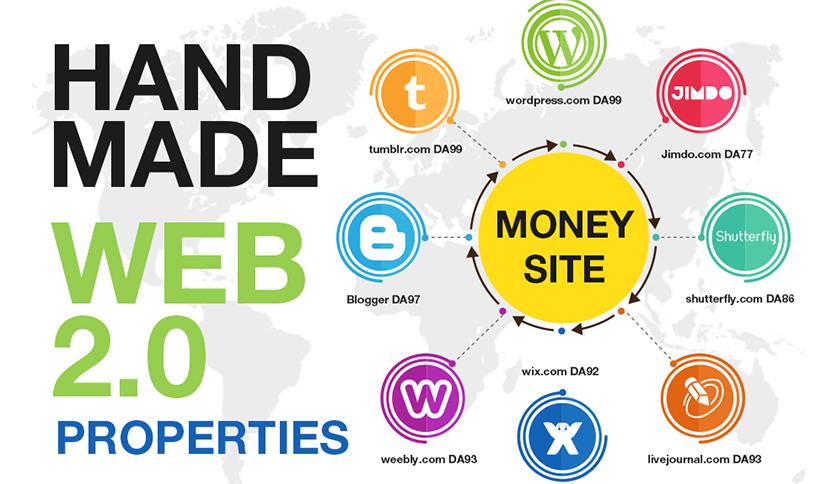 SEO Premium Handmade 10 Unique Web 2.0 Properties