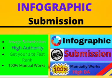 I will do 80 Infographic or Image submission on high quality sites