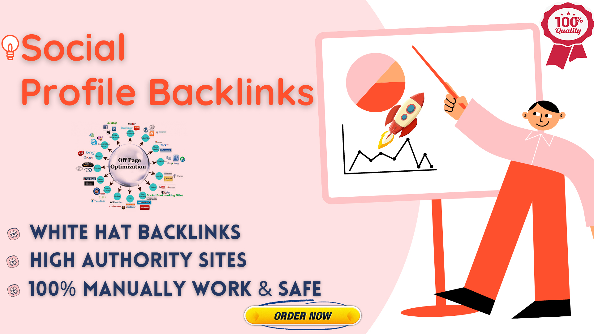 I Will Provide 80 Social Profile Creation High Quality White Hat Backlinks, Link Building