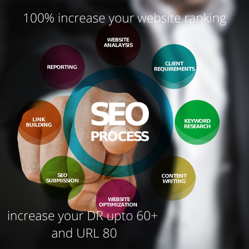 I will increase domain rating DR ahrefs 60 plus 20 days