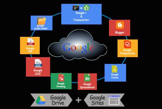 I will create google advanced SEO stacking.