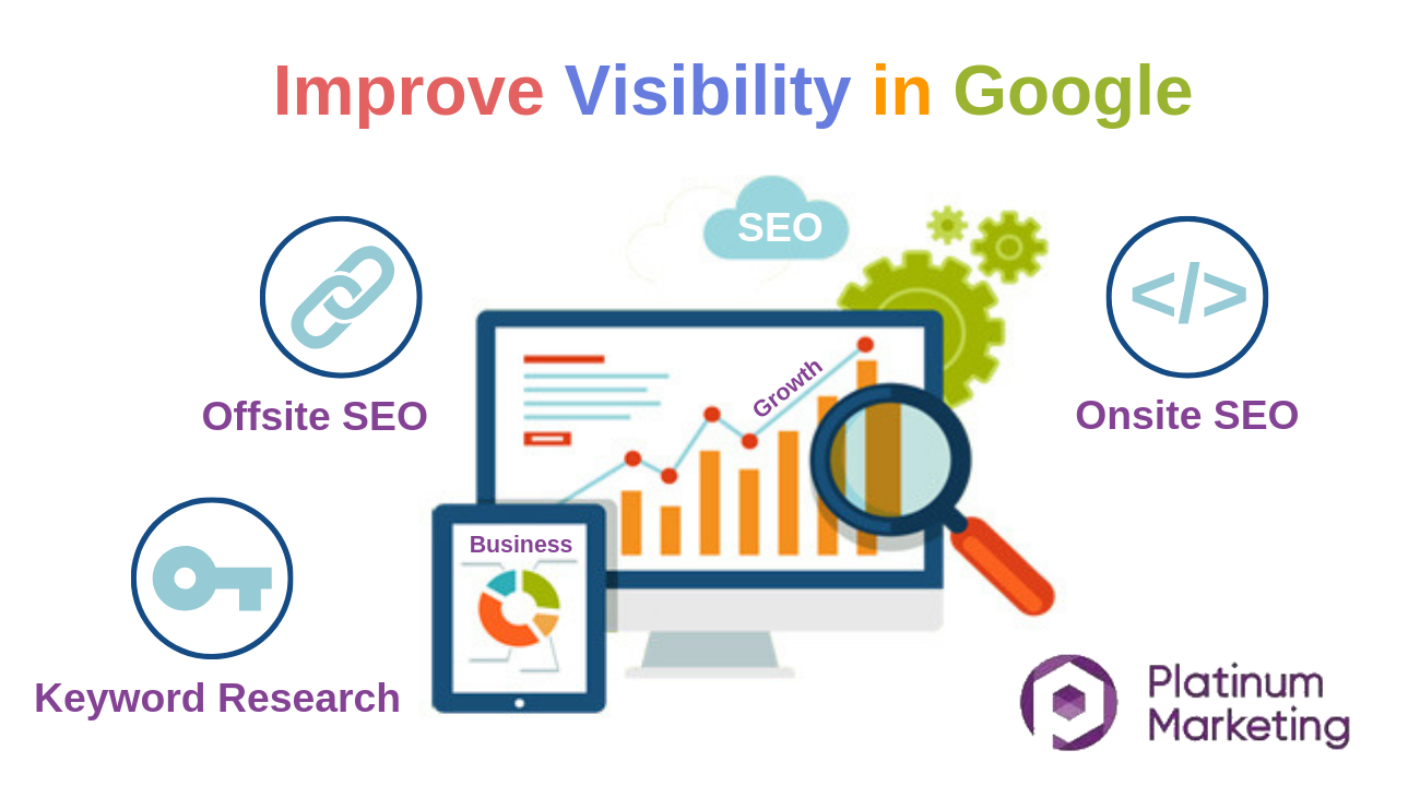 100 White Hat SEO Services - Cheap Rates