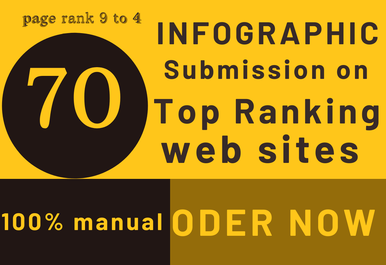 I will infographic submission to 70 infographic and image sharing sites