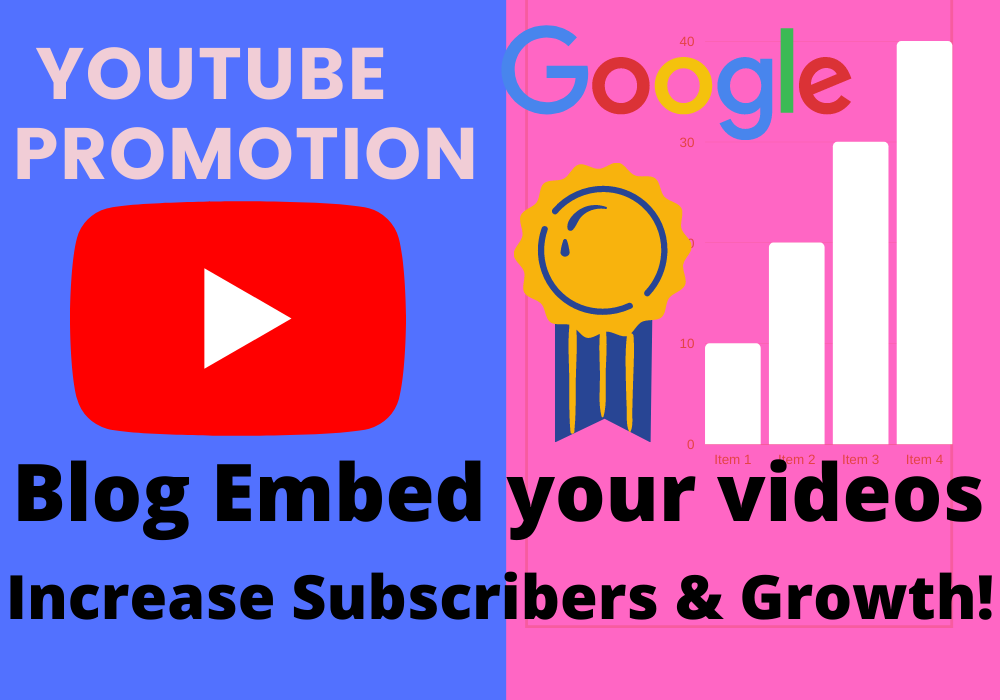 YouTube video promotion through blog embed and backlinks