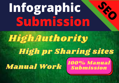 25 manual infographic submission to top photo sharing sites has high DA/PA