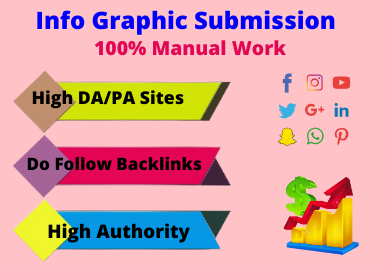 75 Infographic image submission dofollow high authority low spam score sharing permanent