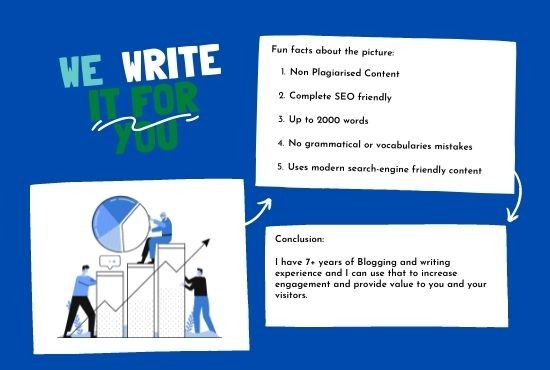 I will write SEO optimized content that ranks well for your blog & website