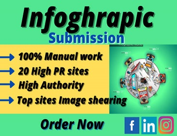 80 Infographic image submission high PR sites low spam score sharing website permanent dofollow