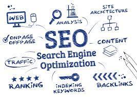 High Quality OnPage SEO - 10 Top Keywords,  10 articles,  20 backlinks / keyword /article.