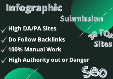 I will Submit 50 image Infographic Submission High Authority sites