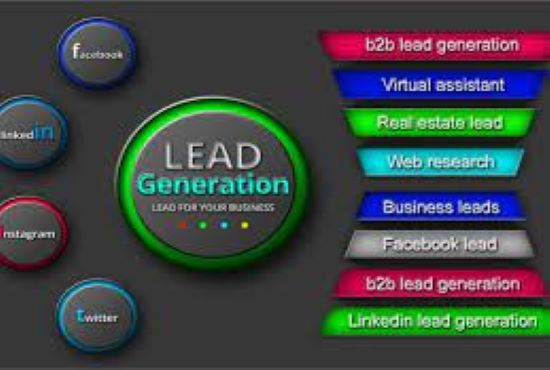 I will do b2b lead generation and targeted LinkedIn generate