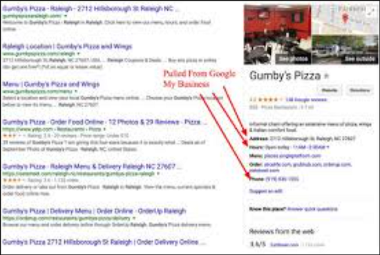 I will make verified google knowledge panel,  knowledge panel for you or your company