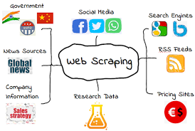 I will provide you email scrapping web scraping services