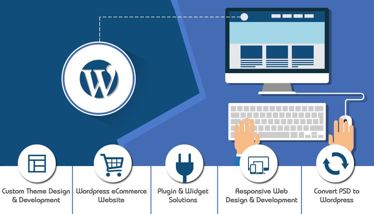 I will create wordpress business website,  portfolio website,  blogs
