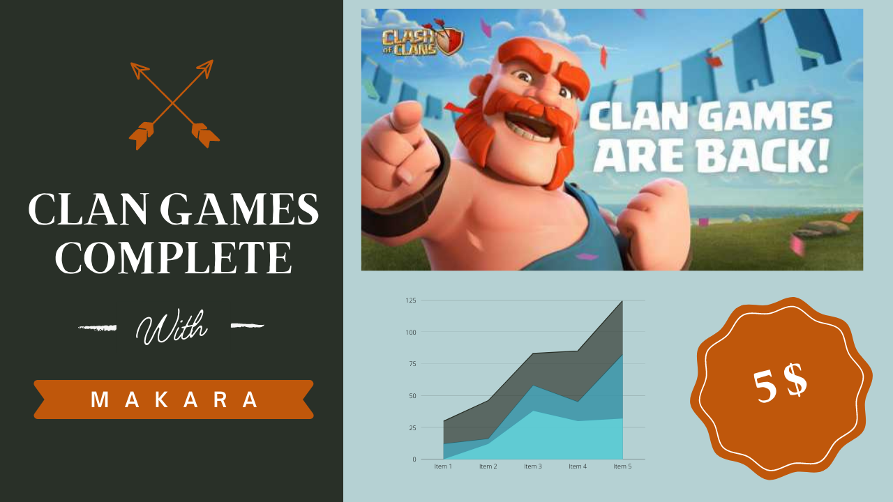 I ill complete Clash of Clans clan games event withing 1 day