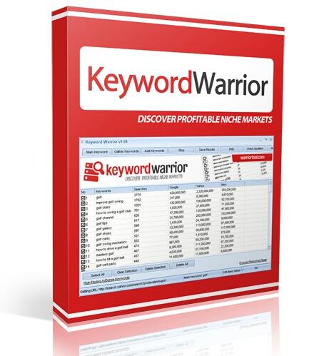 Key words warrior discover profitable markets
