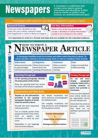 Article Translating form any language to any language