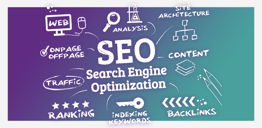 I built a powerful SEO Science article, smash your adsense up only