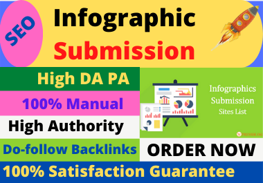 80 Infographic image submission Dofollow high authority low spam score sharing website permanent