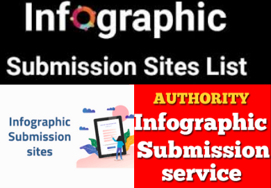 I will create infographic or image submission on 80 high quality photo sharing sites high DA