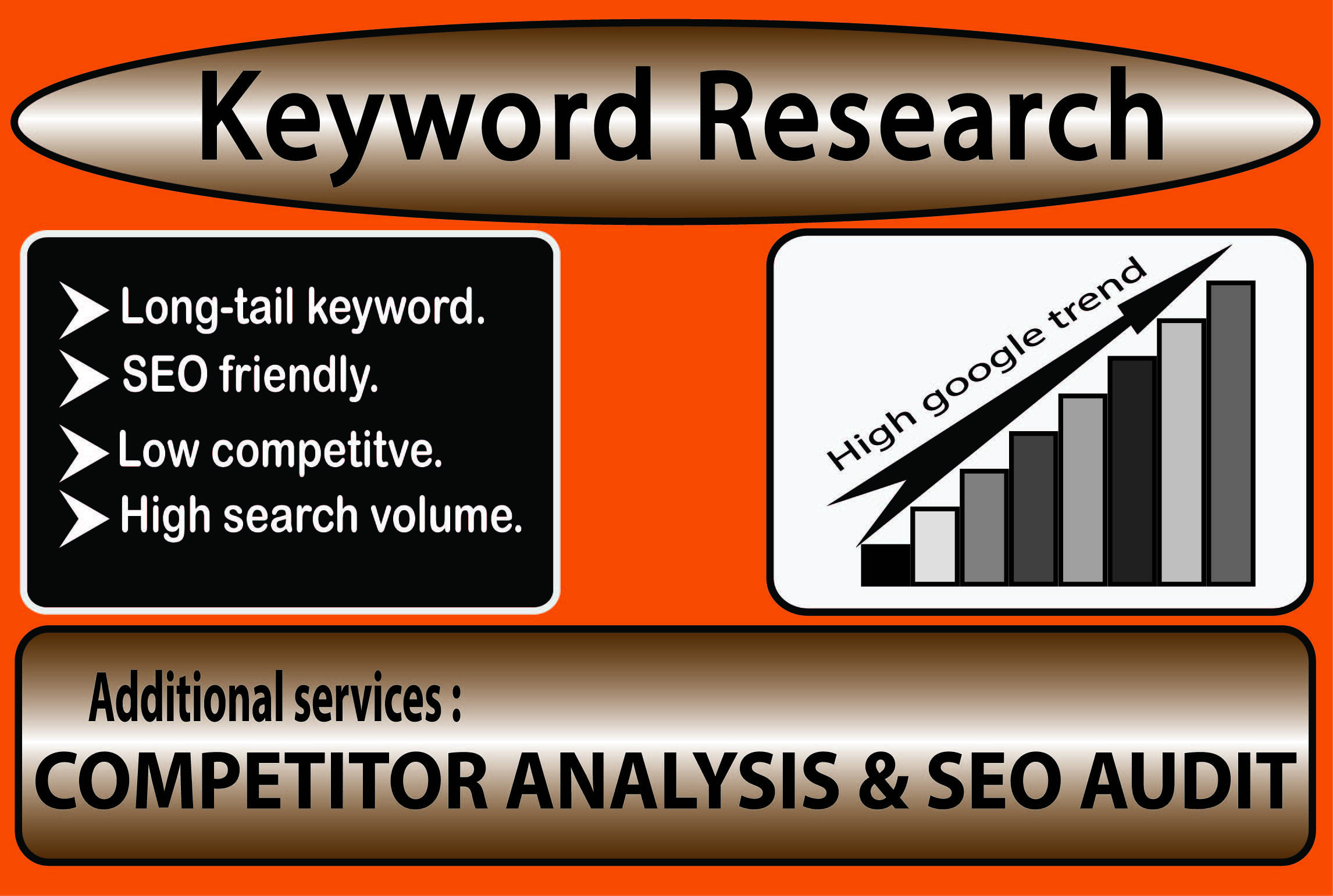 I will provide seo keyword research,  competitor analysis and website audit report