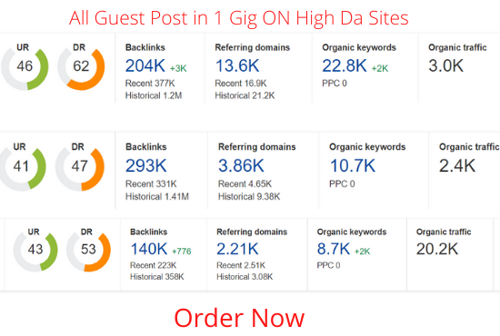 I will do guest post on General high da Sites