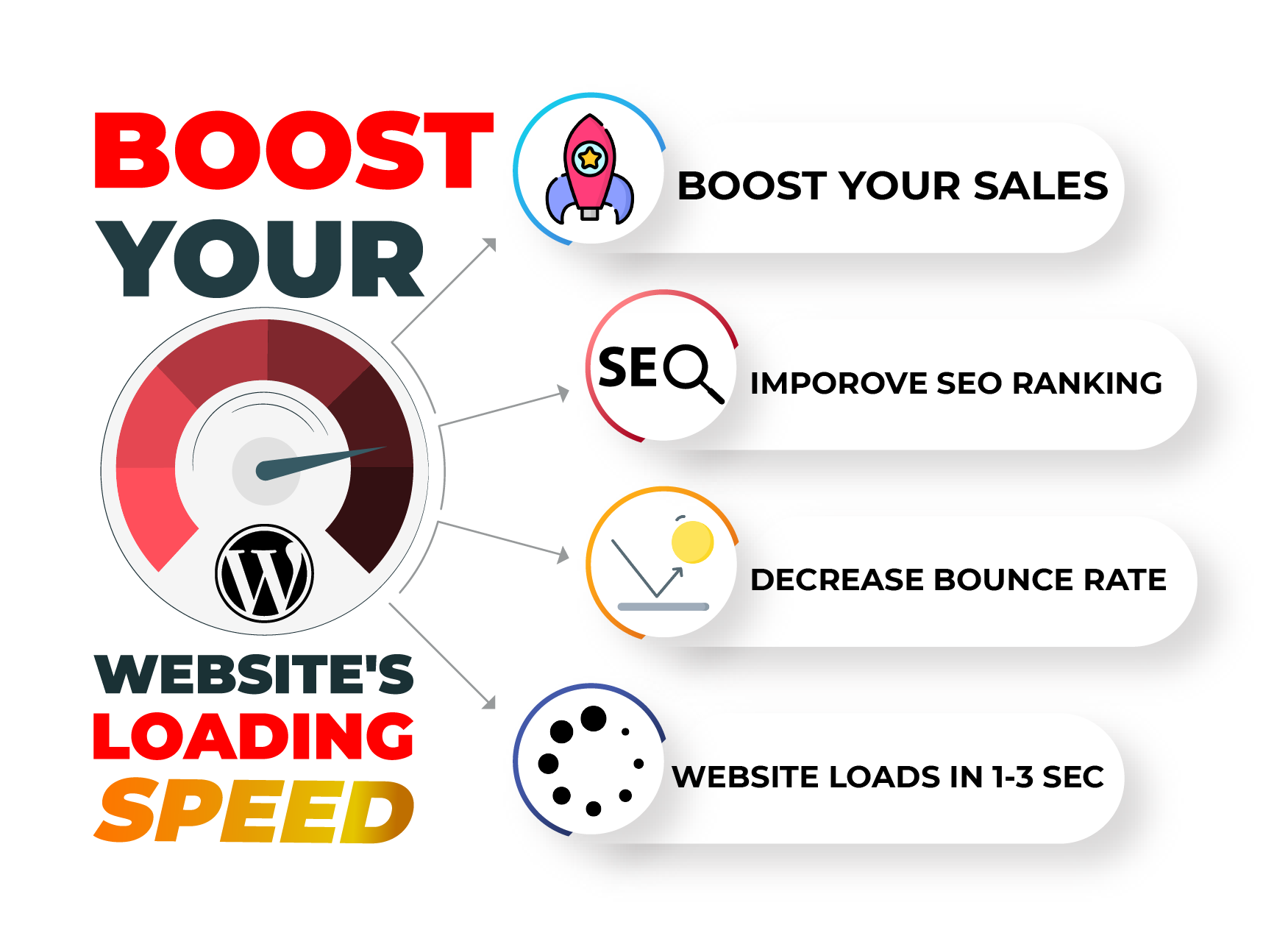 Speed Up your WordPress Website to be Loaded Super-Fast and Drive to Increase your Google Rank