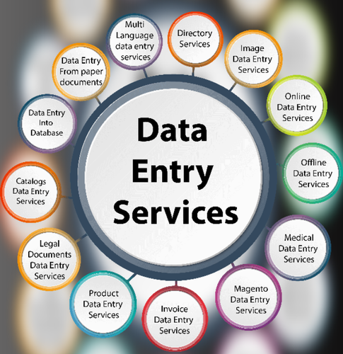 A Professional Data Entry,  Excel,  Word,  Web Research,  Web Scraping,  Data Mining Expert & Specialist