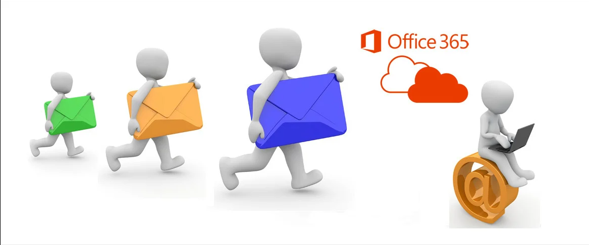Migrate your email to gmail, office365, yahoo,  zimbra,  zoho,  yandex