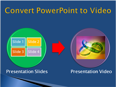 Convert any Powerpoint presentation into Fabolus 147 Video formats ...