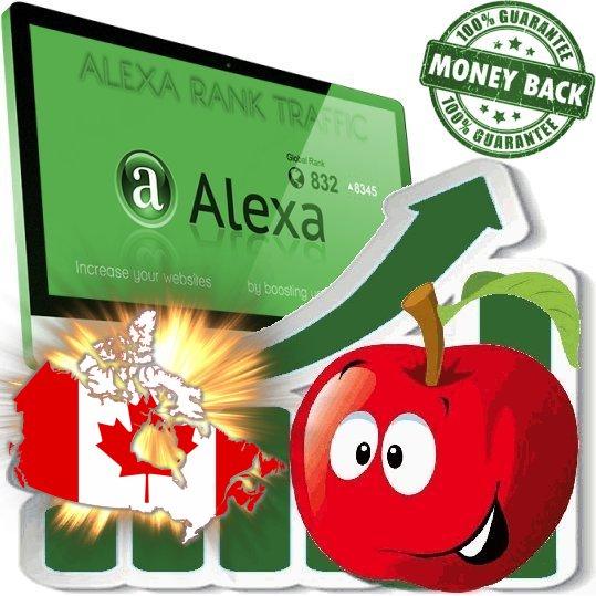 Increase your Canadian Alexa Rank (Canada)