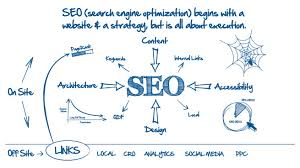 I will manually create 2000 dofollow backlinks on actual PR all links are 2.0 Pengiun
