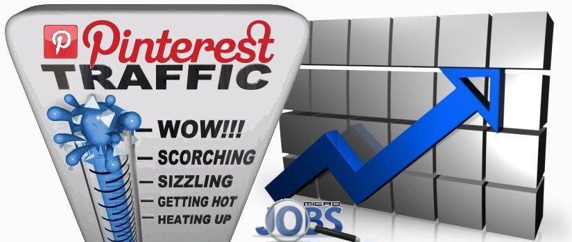 Social Traffic from Pinterest