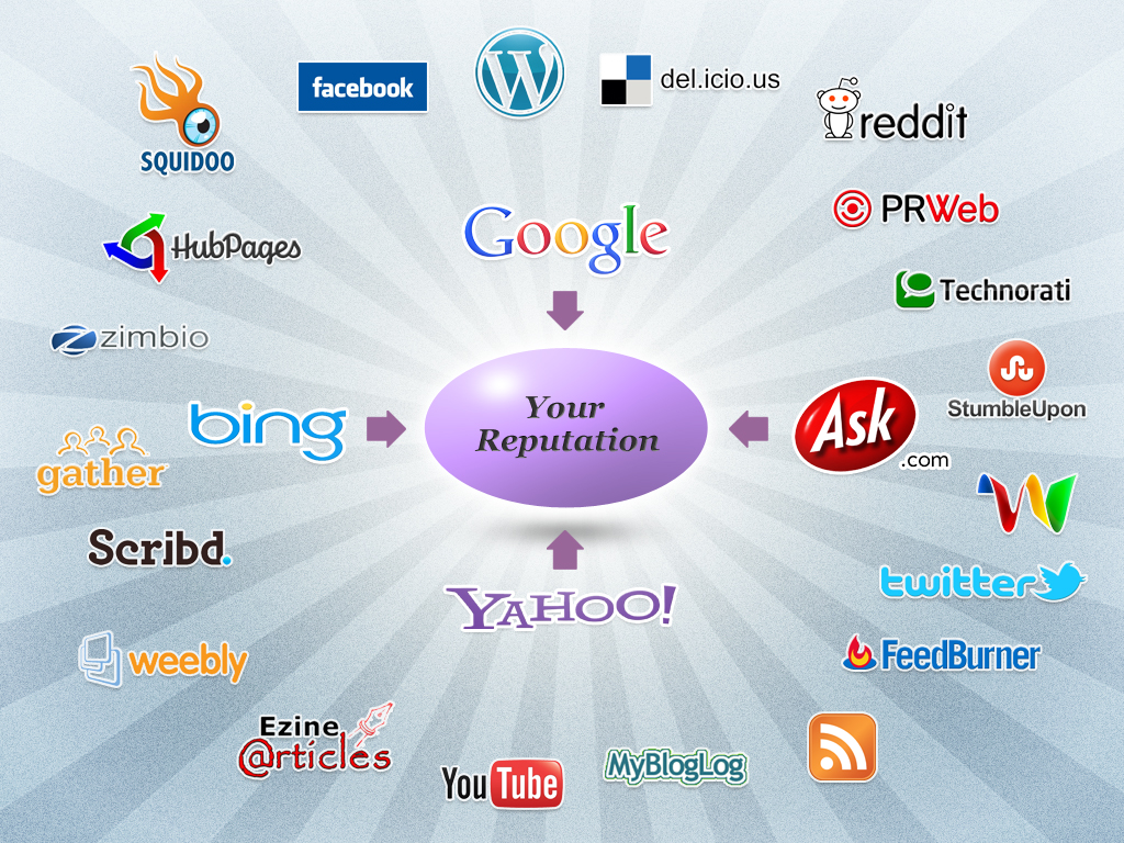 Image result for Reputation Management companies