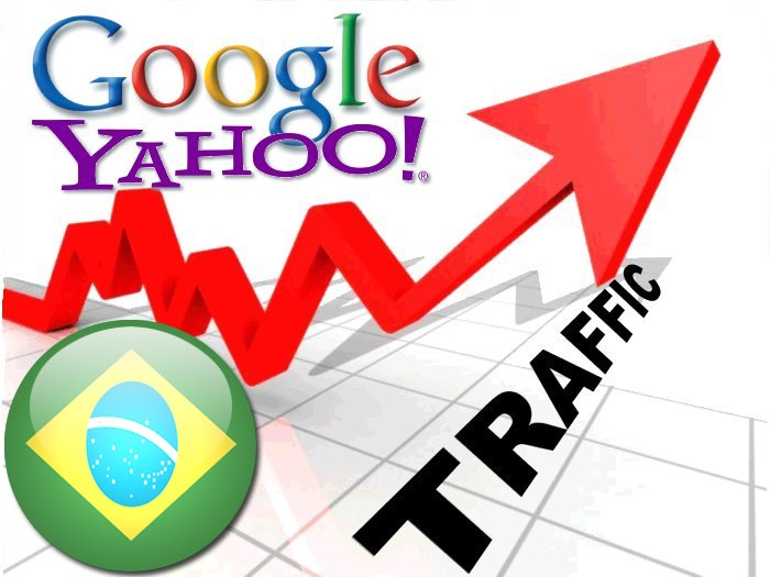 Organic traffic from Google. com. br + Yahoo Brasil