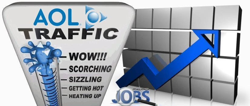 Organic traffic from AOL with your Keyword