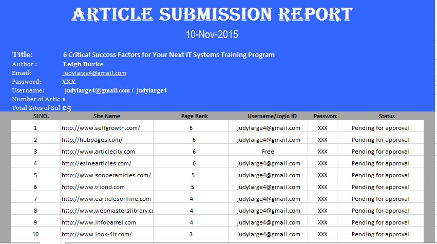 distribute your article or blog to 25 PR3+ site for traffic and backlink