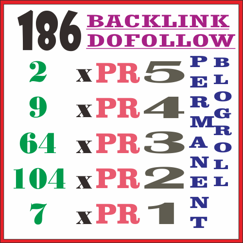 Permanent Backlinks in 186 Blogspot Blogroll/Homepage