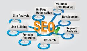 manully create 50xpr3 do follow back link and actual pr