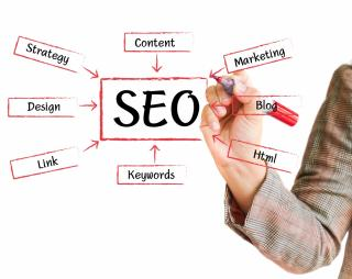 create a detailed SEO report for your website and keywords